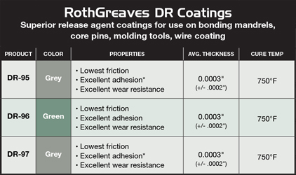 RothGreaves DR Coatings - Superior release agent coatings for use on bonding mandrels, core pins, molding tools, wire coating and more